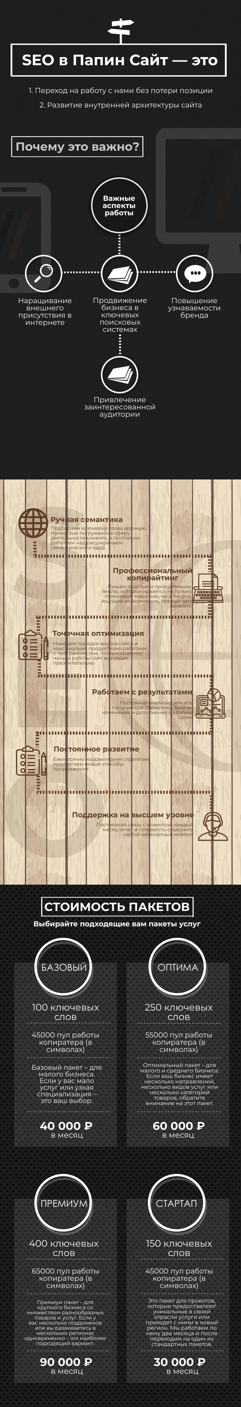 SEO продвижене сайтов веб студия Папин Сайт