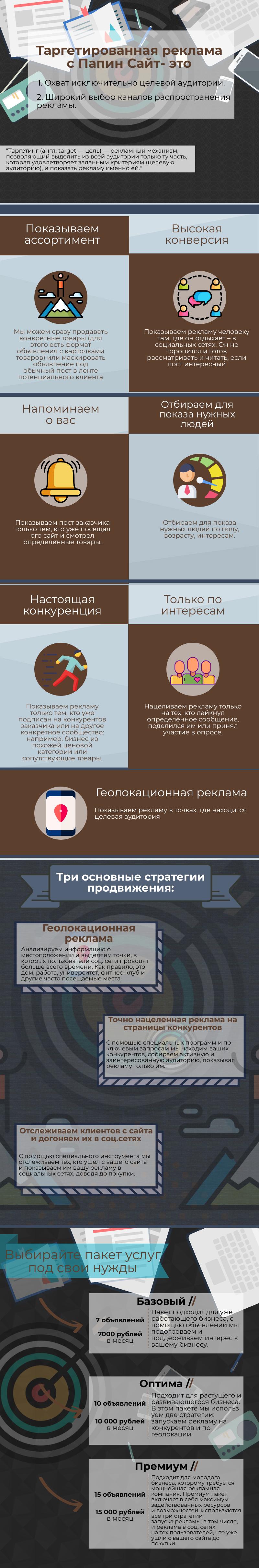 таргетированная реклама в Москве веб студия Папин Сайт