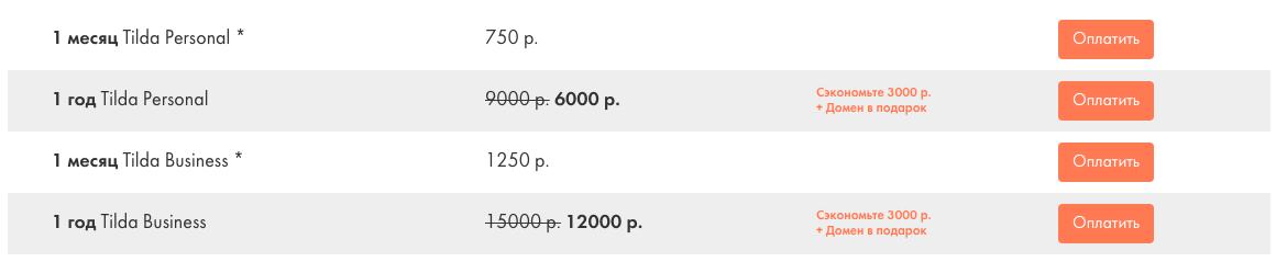стоимость хостинга Тильда на год